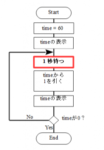 one_minute_timer